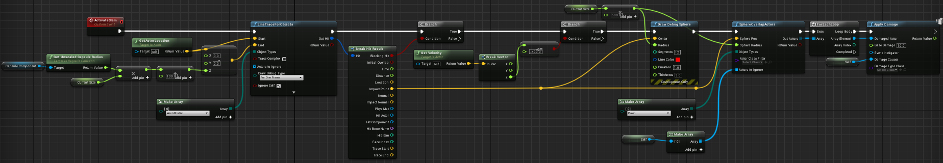 Fig 3 -  Activate slam custom event