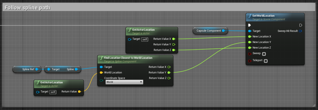 Fig 3 -  Spline blueprint attached to the EventTick