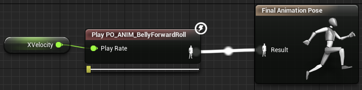 Fig 12 -  Animation blueprint using the forward roll