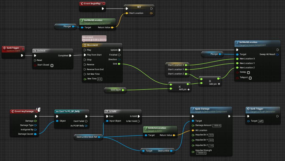 Fig 9 -  Plunger animation blueprint