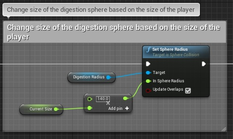 Fig 5 -  Digestion sphere blueprint