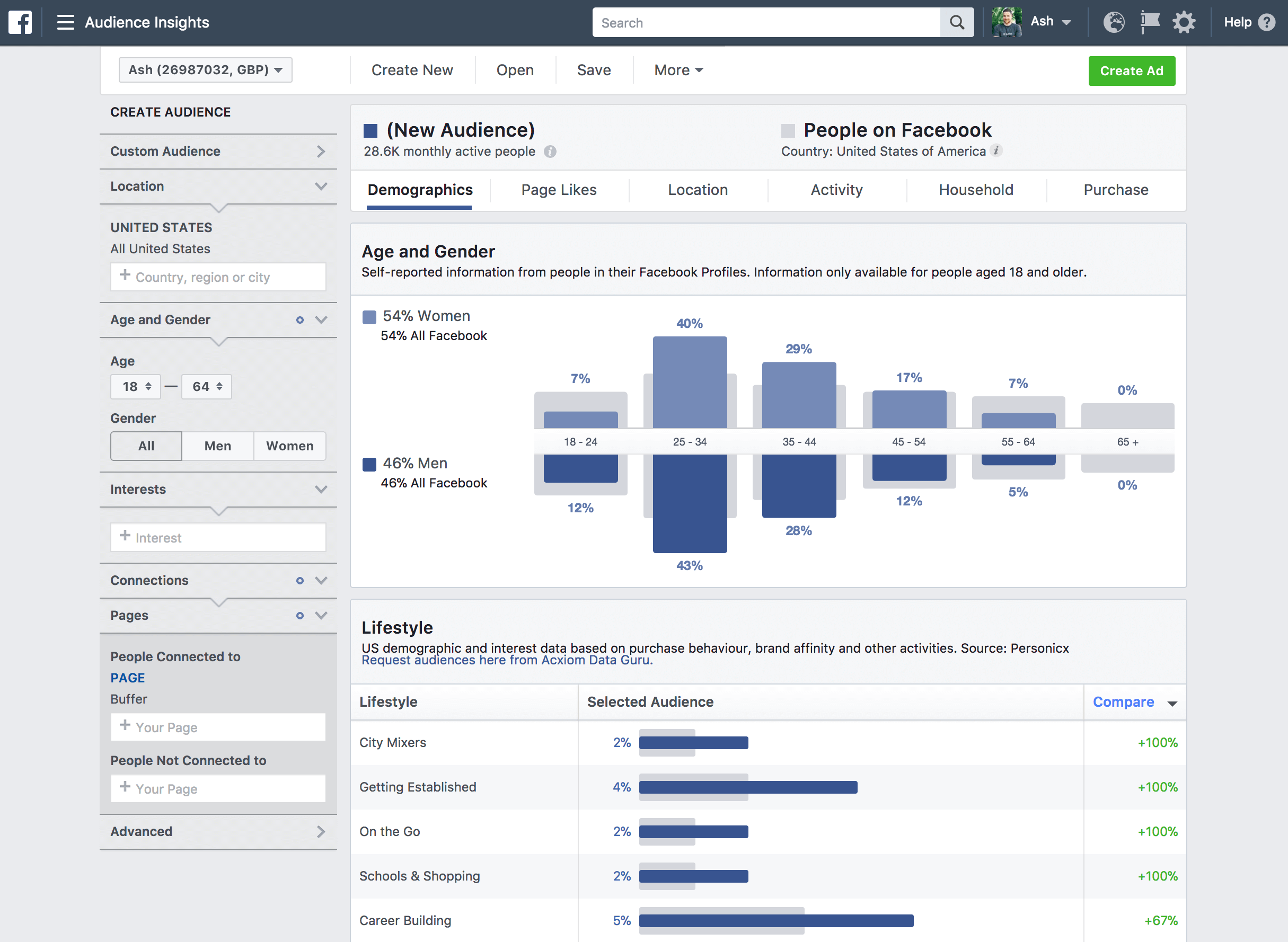 facebook-advertising-tips-facebook-audience-insights.png