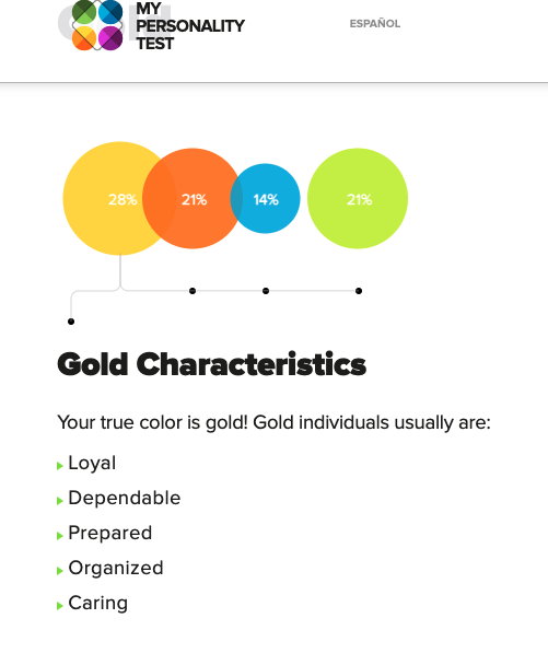 Taken from https://my-personality-test.com/