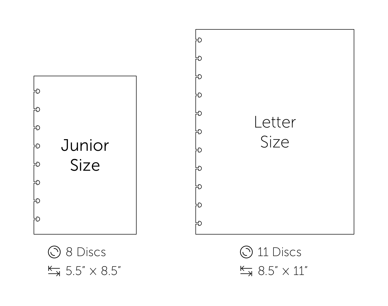 Our  Junior  and  Letter  sheets fit discbound notebooks by major brands with, respectively, 8 and 11 discs. This includes Levenger Circa, Staples Arc, Office Depot TUL, Office by Martha Stewart, and the Big Happy Planner (Letter sheets only).