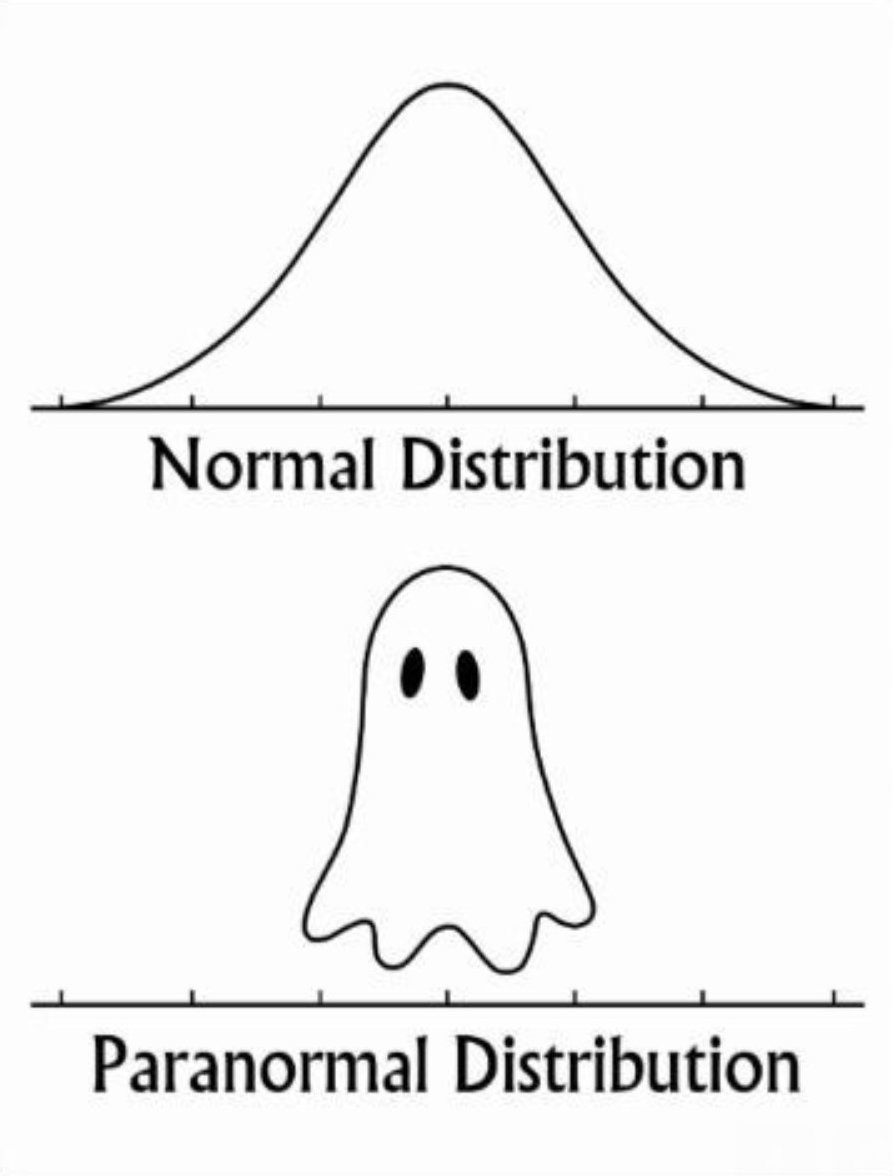 distributions.png