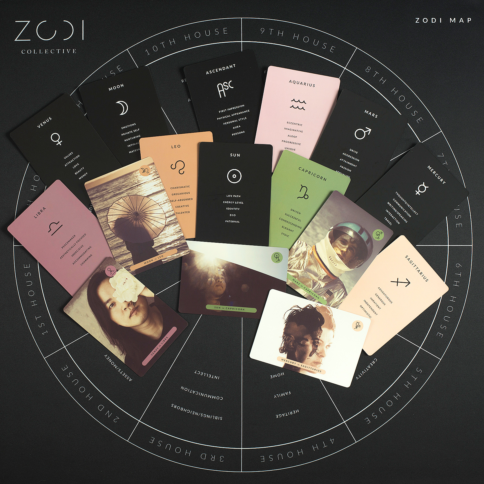 ZODI Astrology Deck and Map