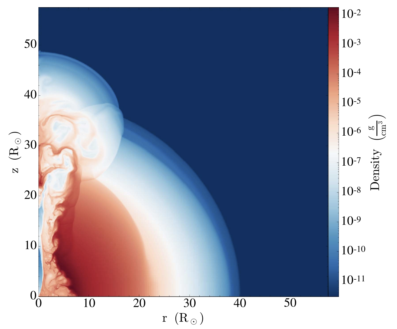 Ultra-long Gamma-Ray Bursts from the Collapse of Blue Supergiant Stars: An End-to-end Simulation