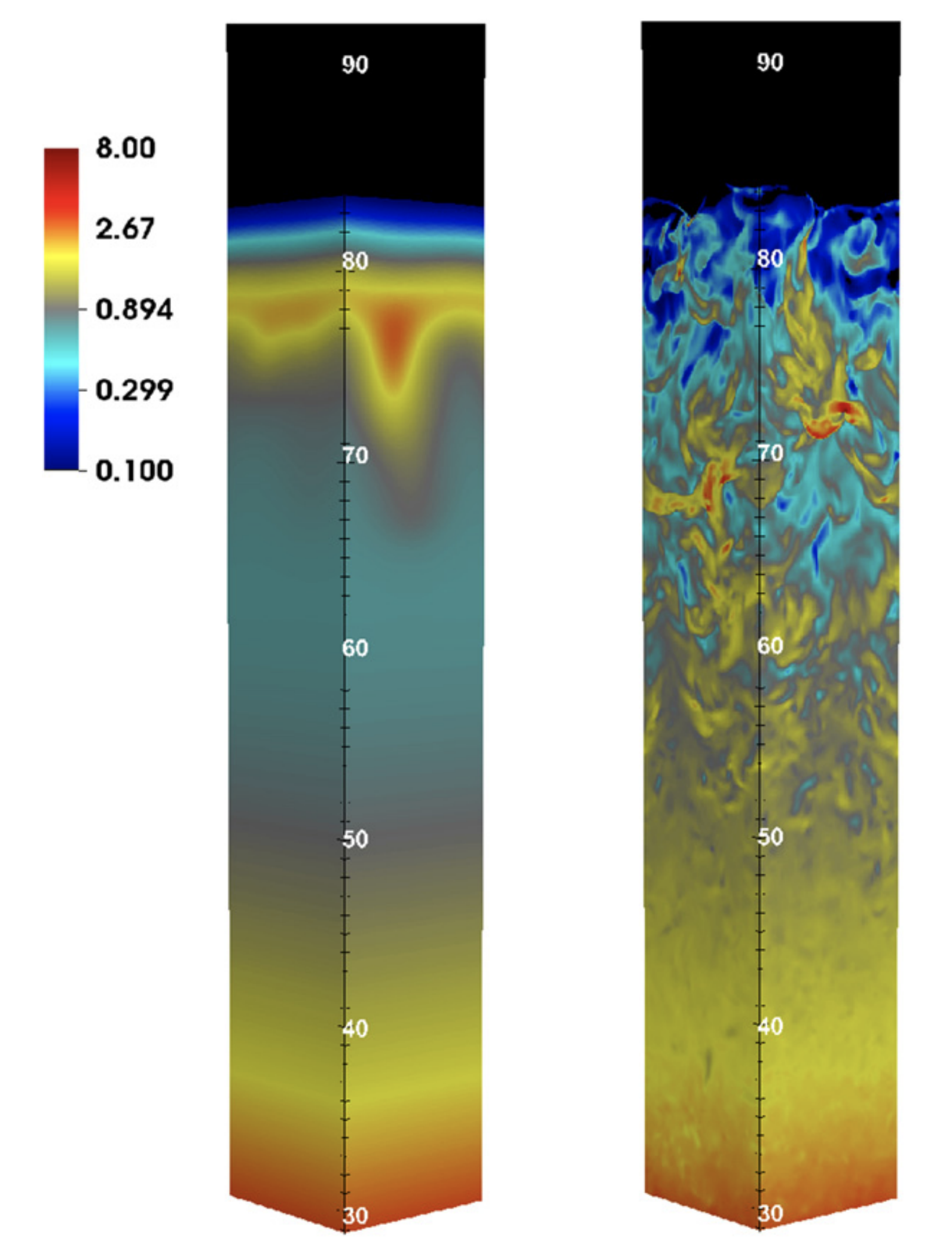 Local Radiation Hydrodynamic Simulations of Massive Star Envelopes at the Iron Opacity Peak