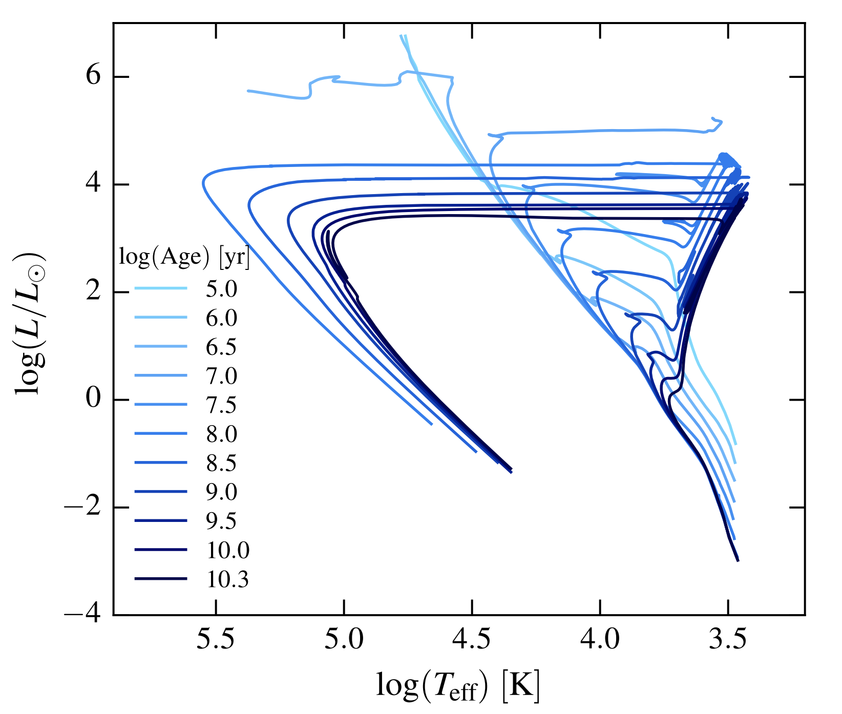 MIST: Mesa Isochrones and Stellar Tracks