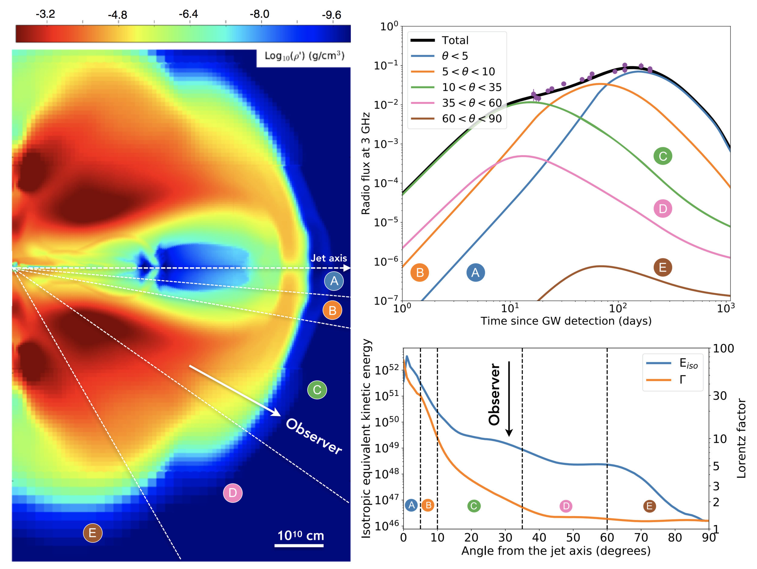 Late Time Afterglow Observations Reveal a Collimated Relativistic Jet in the Ejecta of the Binary Neutron Star Merger GW170817