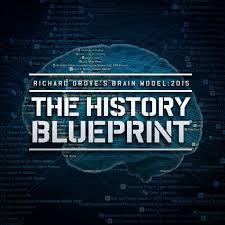 The History Blueprint
