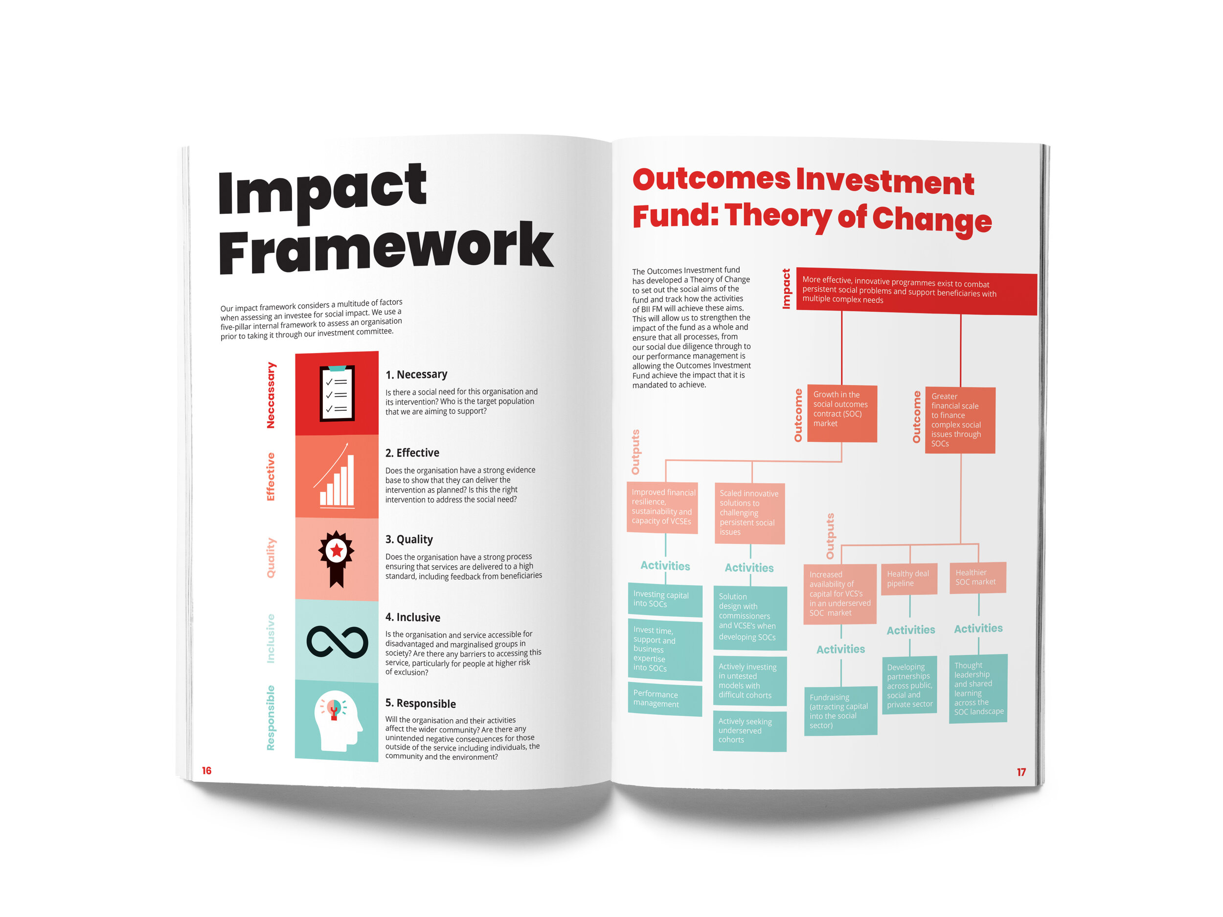 The Big Issue Invest Illustrations