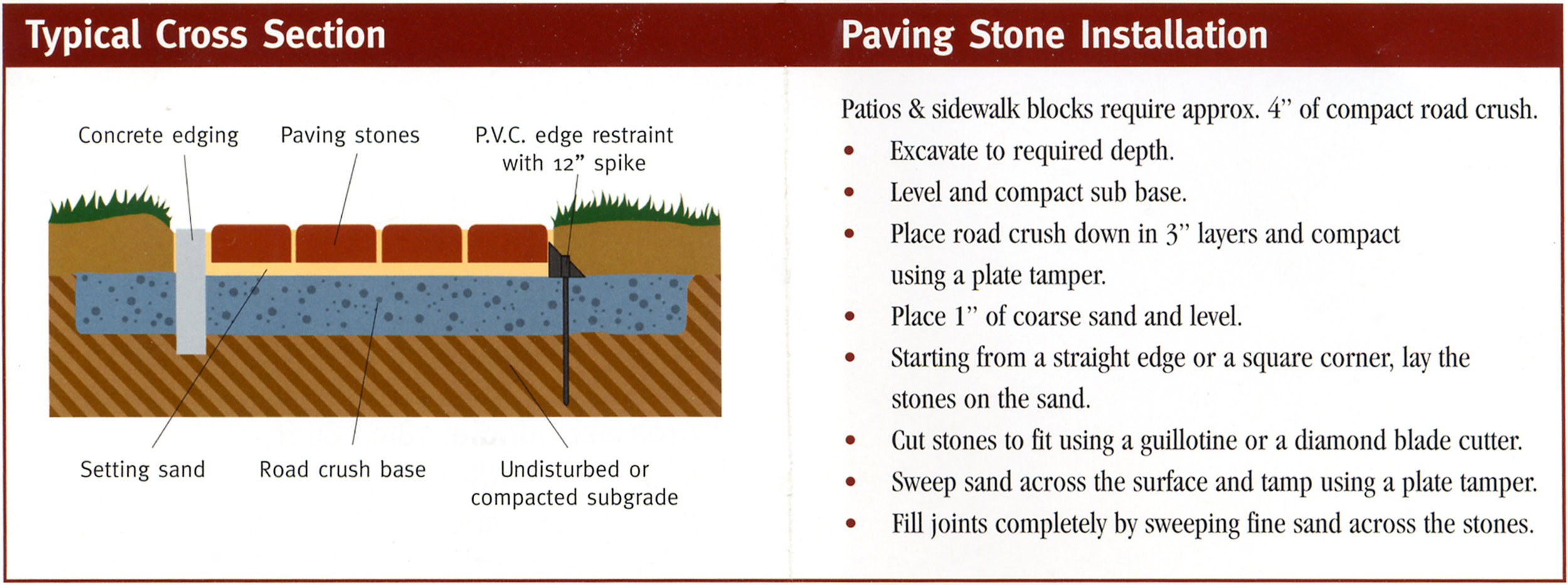 how-to-install-paving-stone.JPG