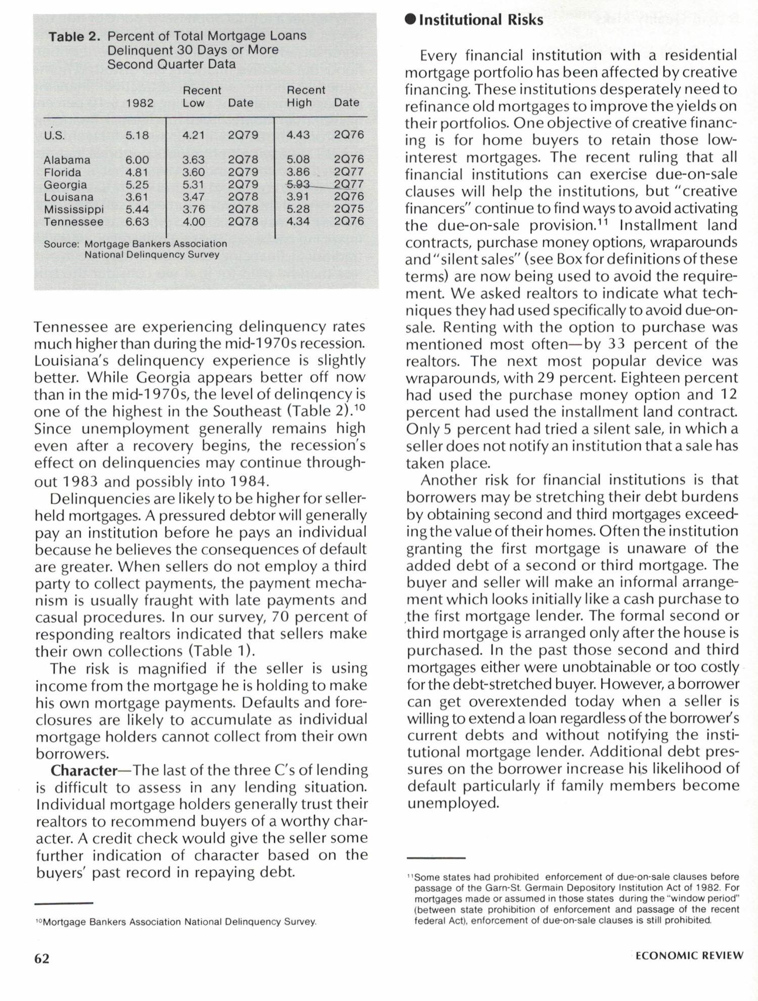 Risks-of-Creative-Financing-6.jpg