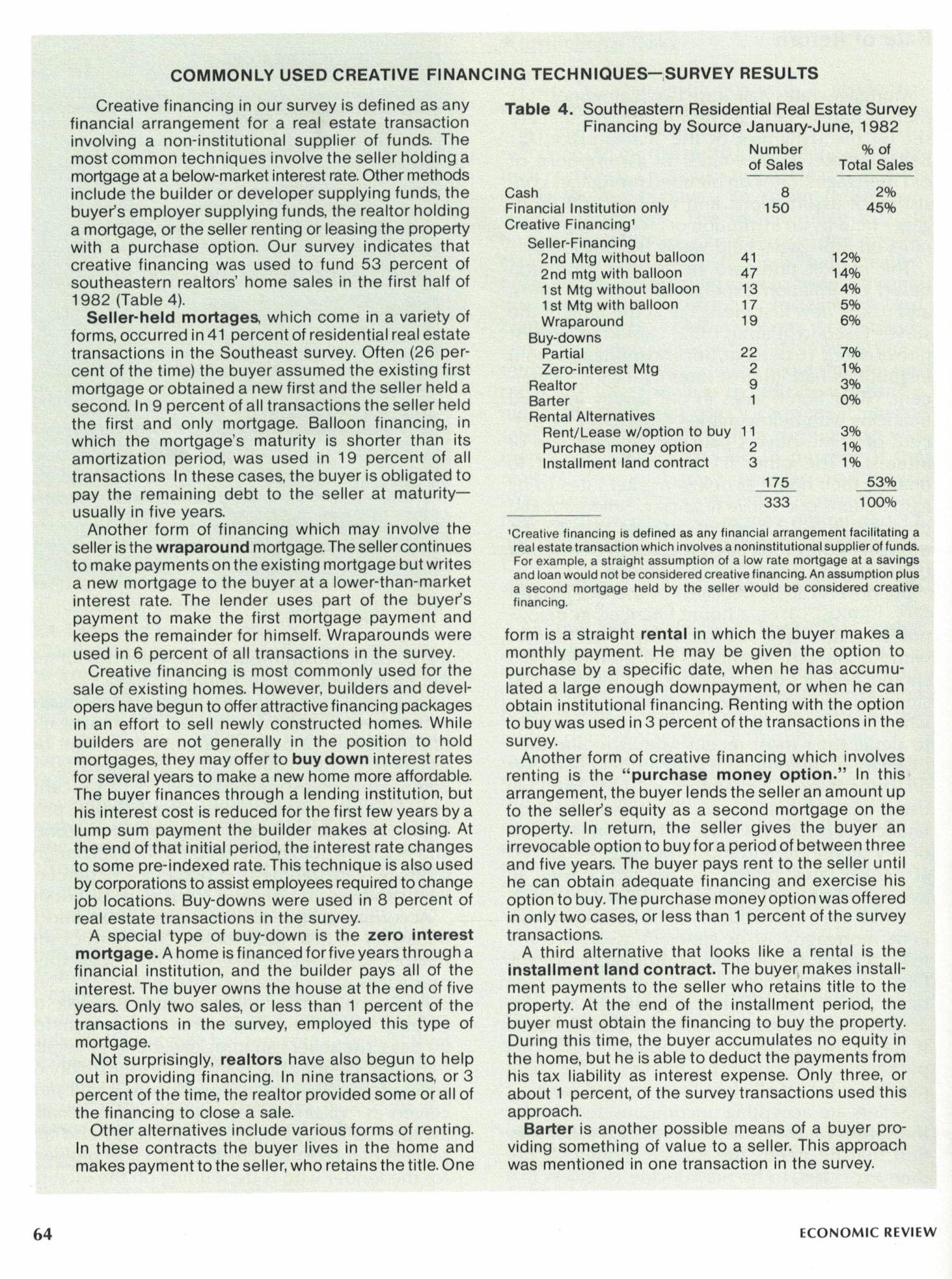 Risks-of-Creative-Financing-8.jpg