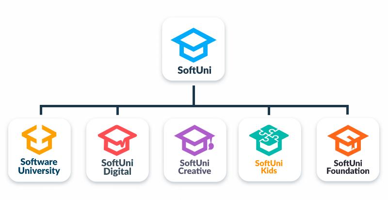 SoftUni_BrandingSystem.png