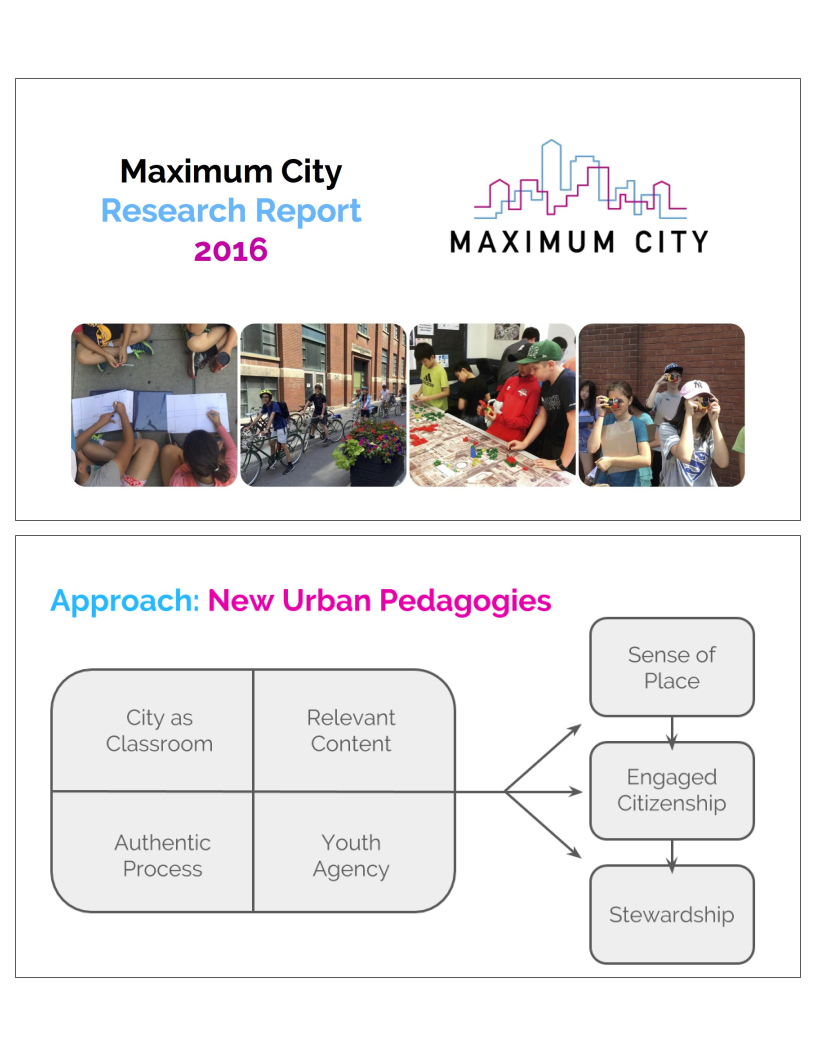 2016 research report - Maximum City is focused on teaching cities, creating citizens, and transforming cities, which involves teaching relevant urban content in innovative and multidisciplinary ways to fuel citizenship, stewardship, and sense of place. This report examines the approach and impact of Maximum City programming across our summer programs (in 2011, 2012, & 2016) and in-school Geography programming (Eureka Research, 2014-2015). The report outlines the Maximum City approach and pedagogy to citybuilding, as well as program overviews, feedback, and outcomes.Download a copy of the Research Report.