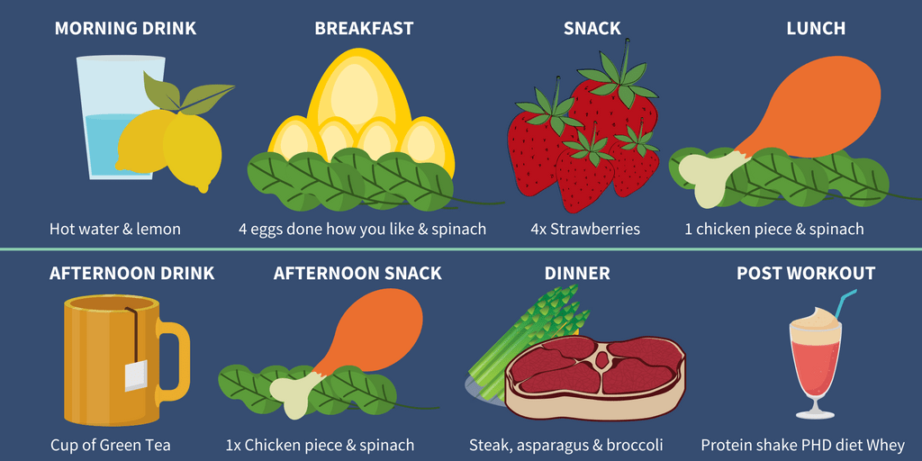 Example-Food-Diet-Infographic-1.png