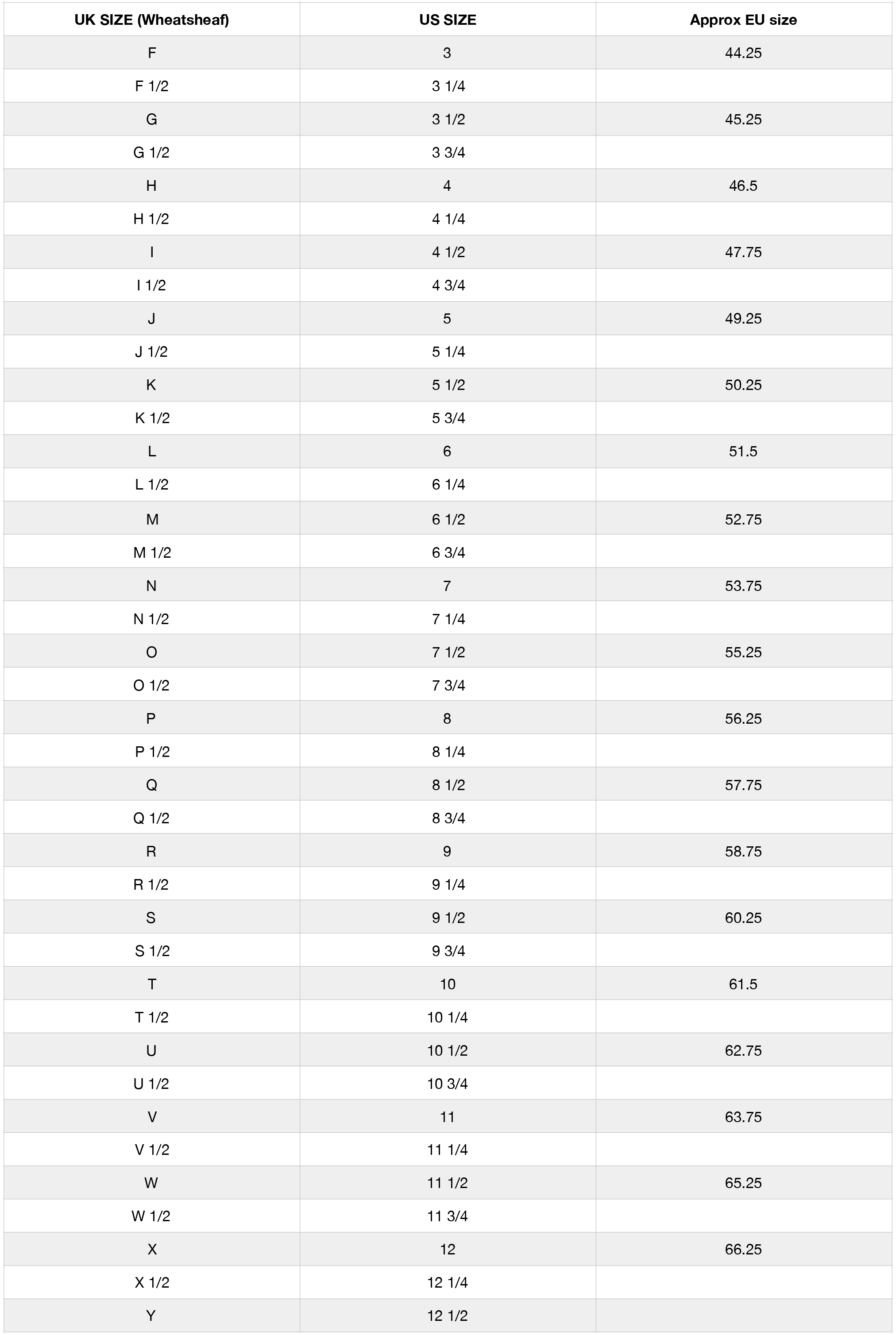 International Ring Size Comparison Chart
