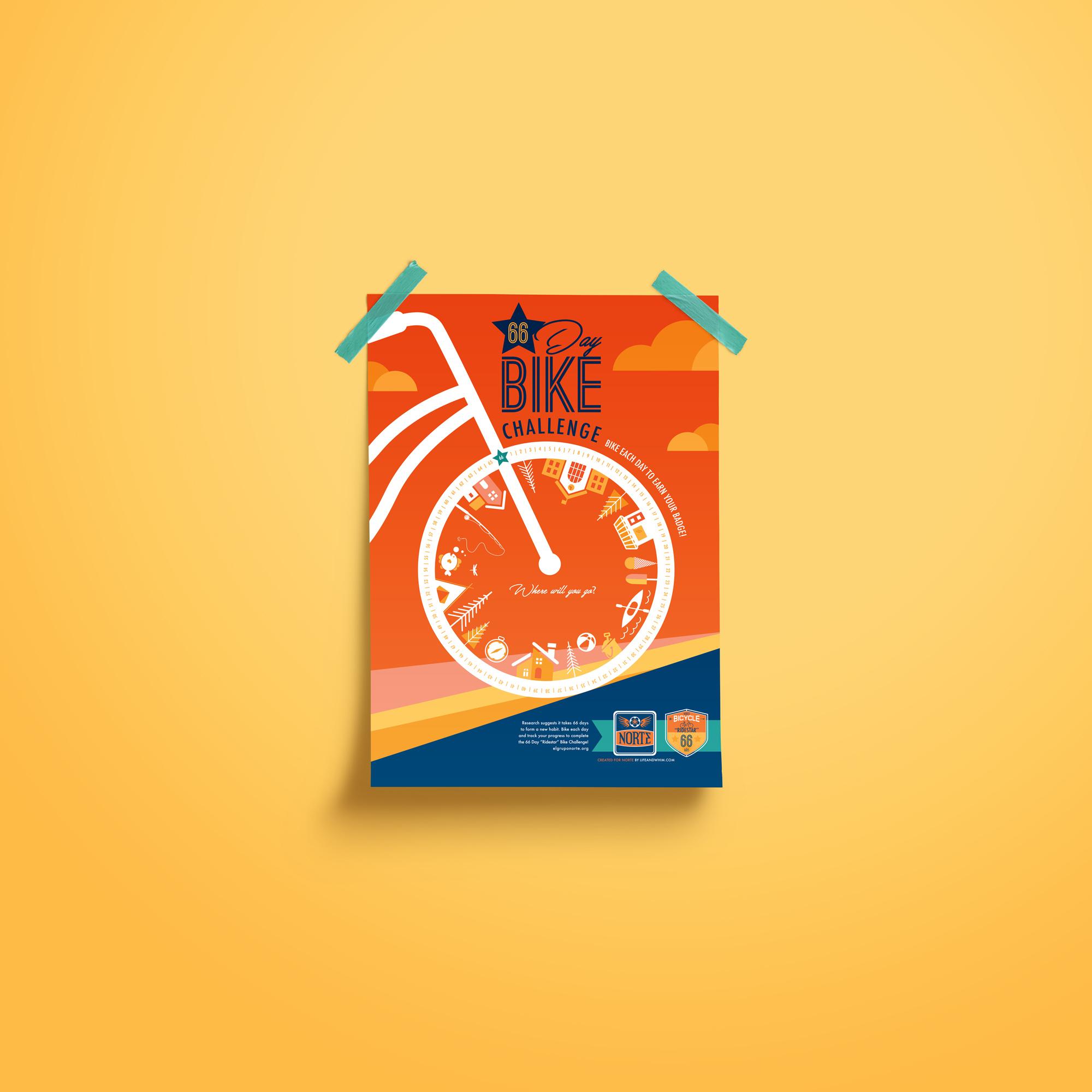Life-and-whim-ridestar-norte-ride-bikes.jpg