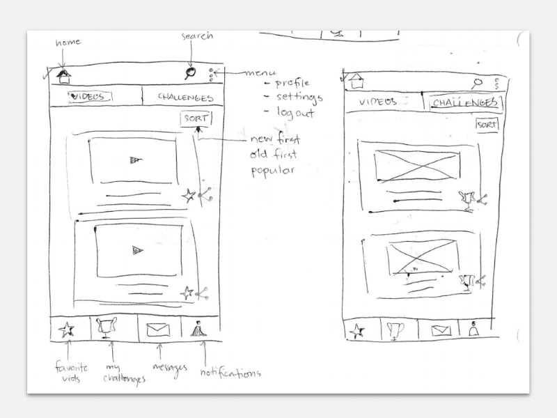 Wireframe sketches for the home screens