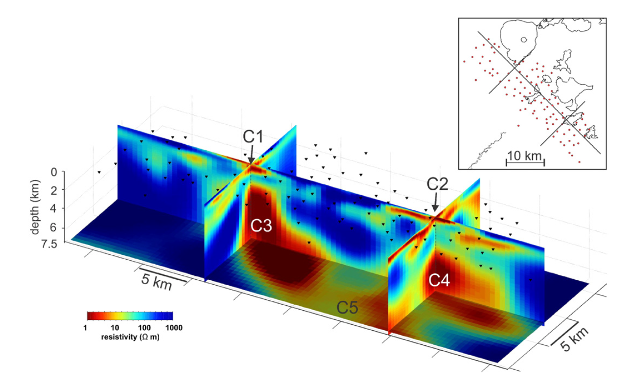 Magnetotelluric resistivity model of the Taupo Volcanic Zone, showing the deep roots of the hydrothermal system (Heise et al., 2016). Models like this are useful for locating potential supercritical geothermal resources, as well as understanding the long term evolution of the earth's plumbing system.