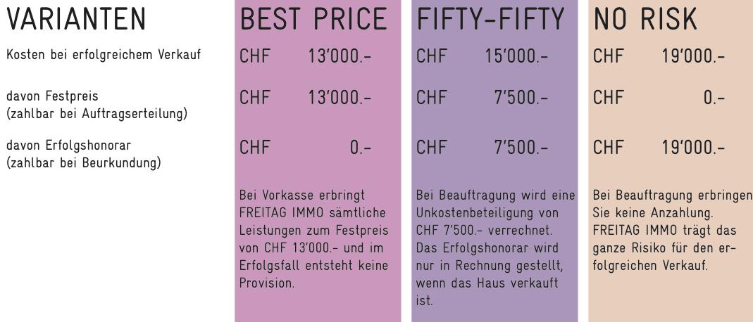 Fixpreis_Vergleich1.jpg