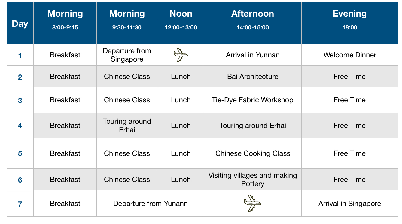 *The actual activities is subject to change due to weather condition and the no. of participants