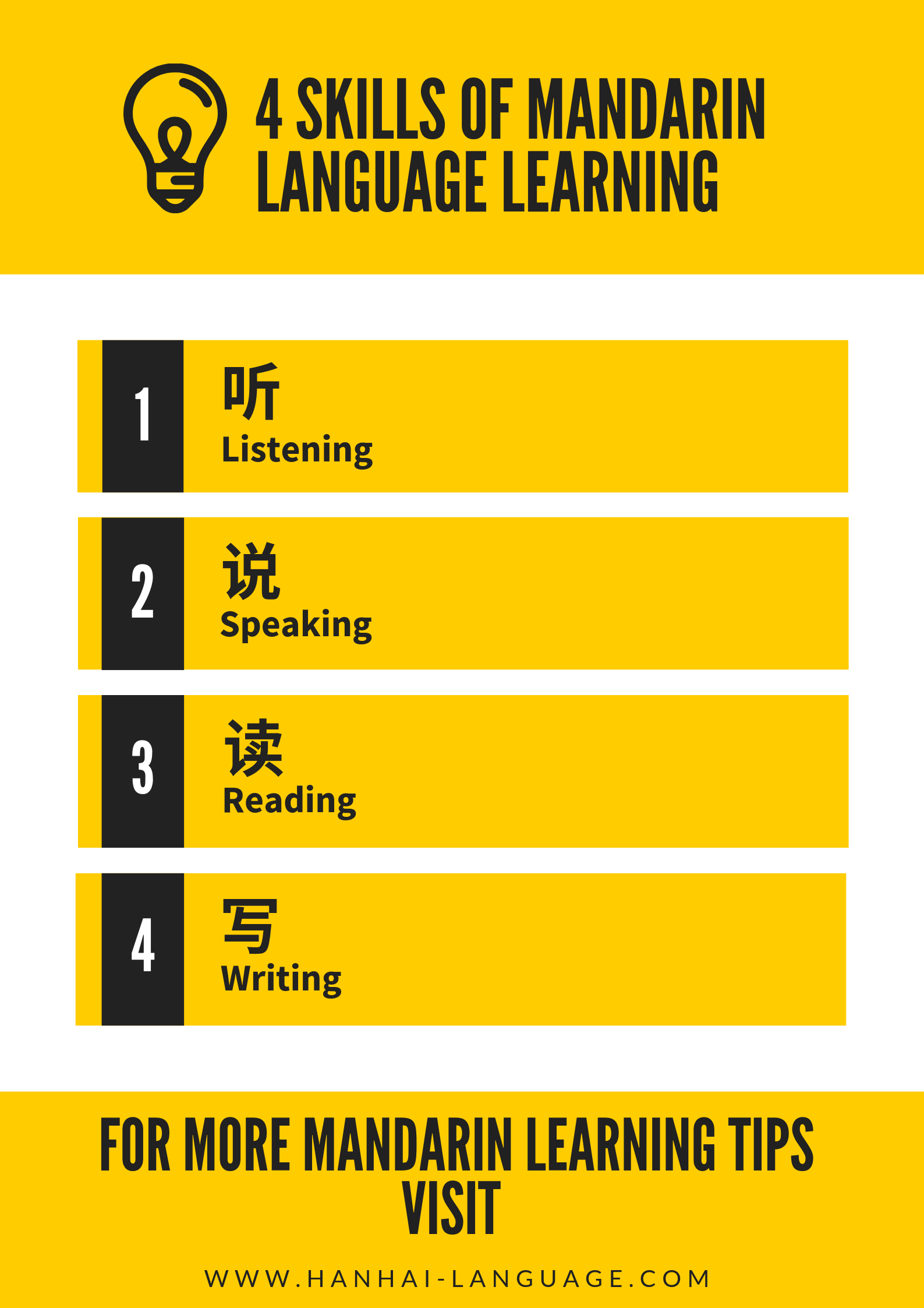 4 skills of Chinese Language Learning.png
