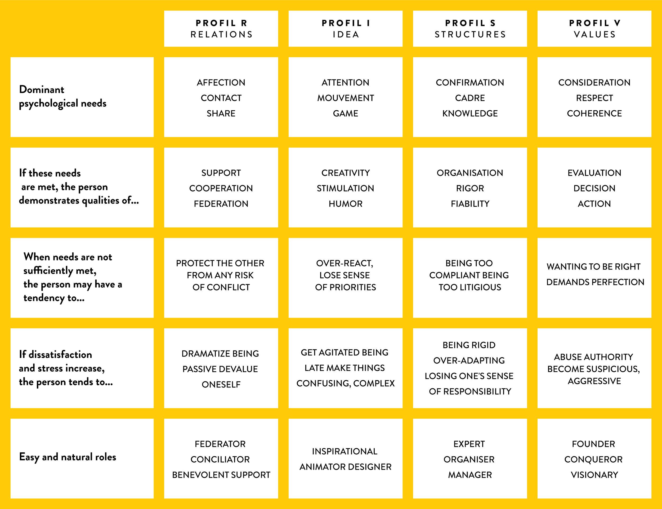 Tableau-recap-profiles.jpg