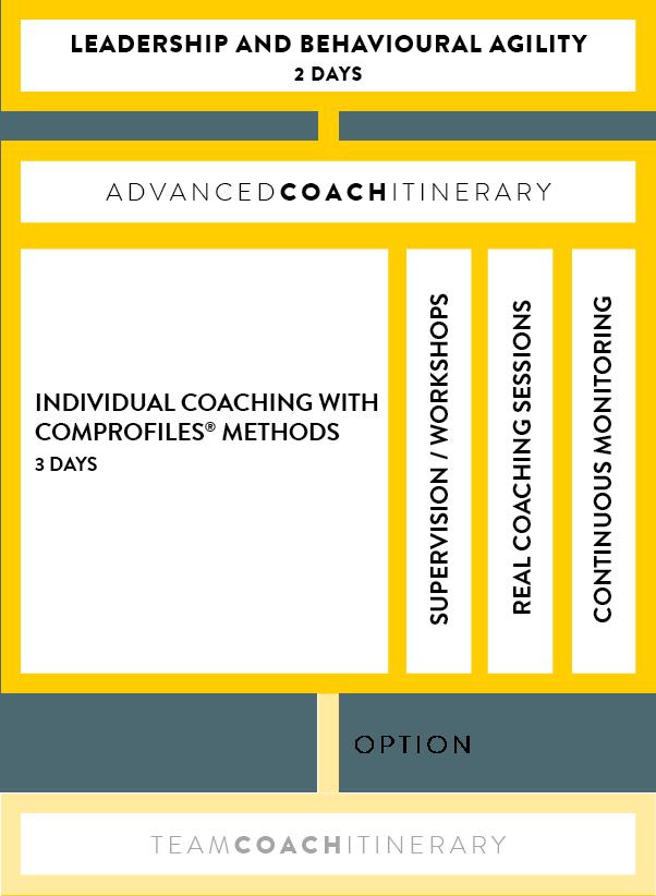 Advance coach itinerary.png