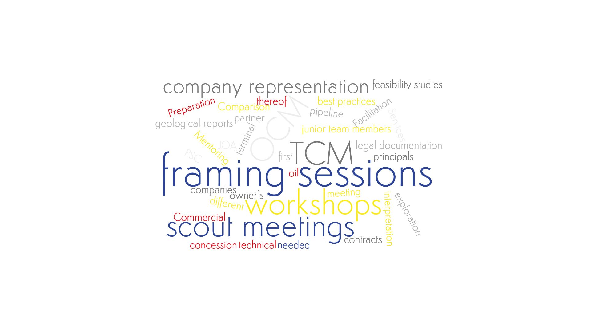 A word cloud emphesizing Salève Energy Partner's expertice in miscellaneous commercial services