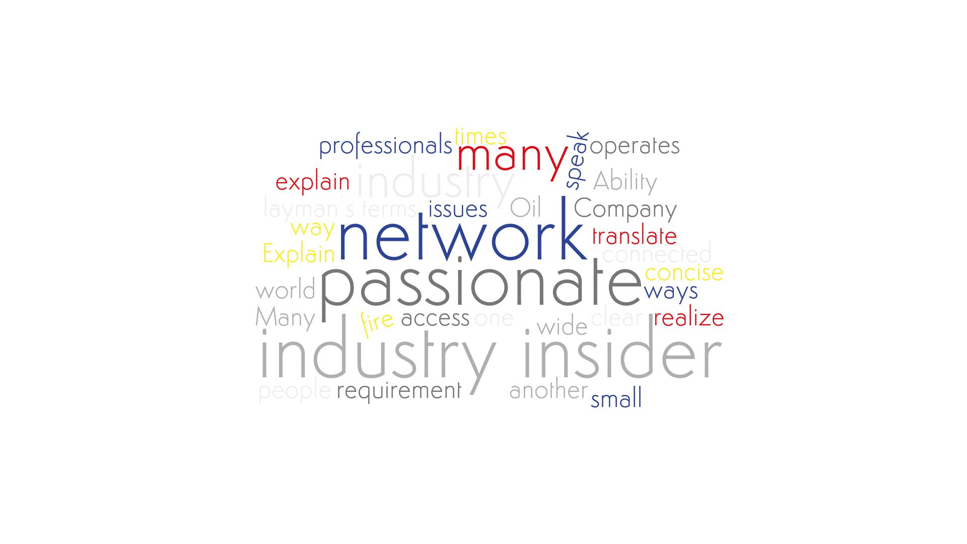A word cloud emphasizing Salève Energy Partner's expertise in being an Oil Industry insider