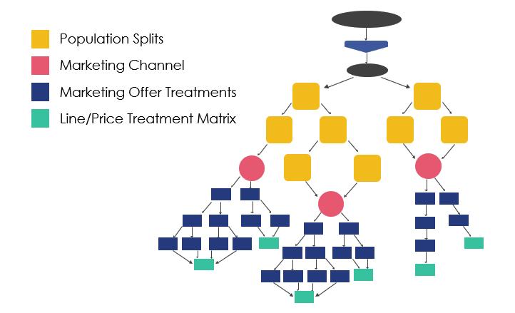Case Studies Chart 1