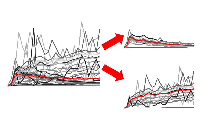 Case Studies Chart 5