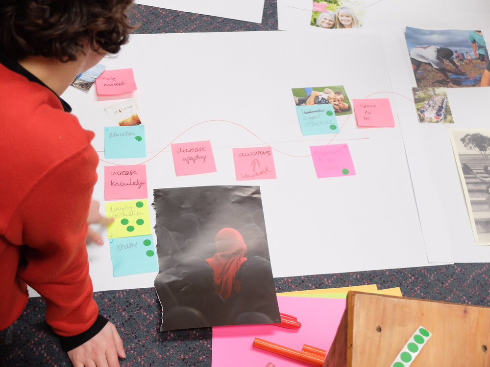 Fellows create journey maps for specific impact goals.