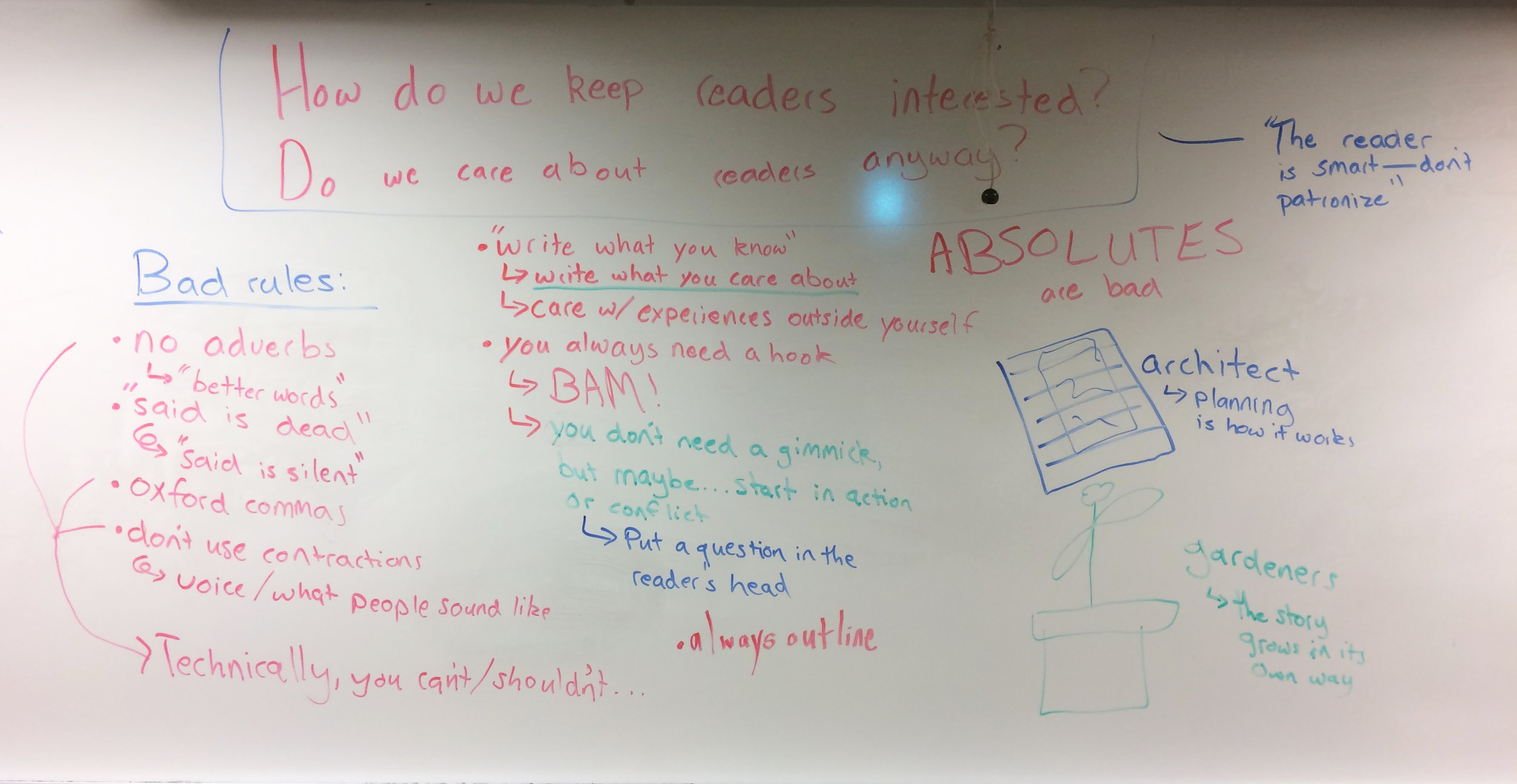 "Note: At the top of our board is the main question(s) for the day: ""How do we keep readers interested?"" and ""Do we care about readers anyway?"" These become more relevant for the constitution, which we'll return to. The ""Bad rules"" beneath them, whether I agree with their points or not, are answered with exceptions and reasons why they may not always apply."