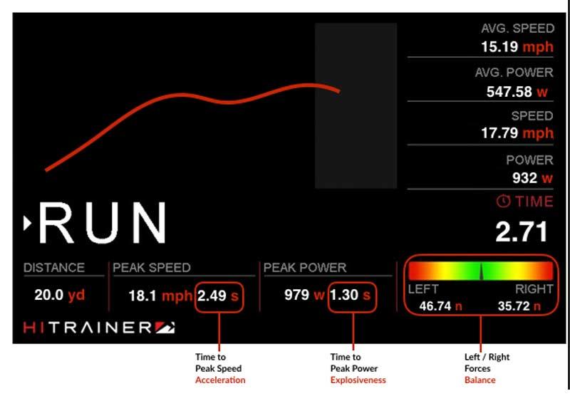 HiTrainer-Run.jpg
