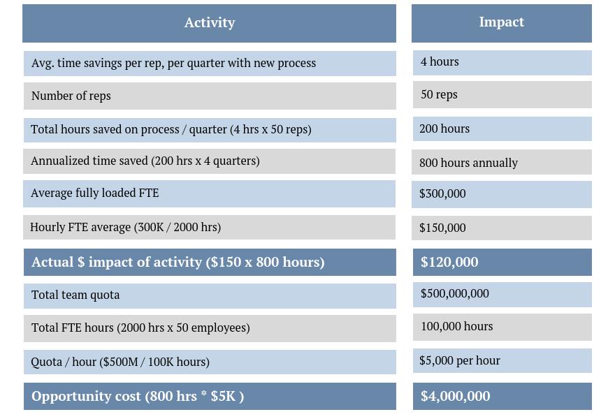 Productivity Chart.png