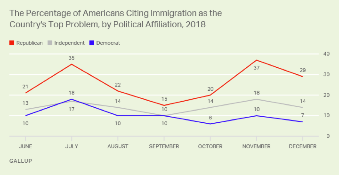 immigration chart.png