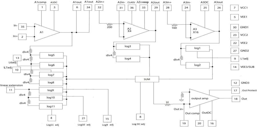 L-17 Block Diagram