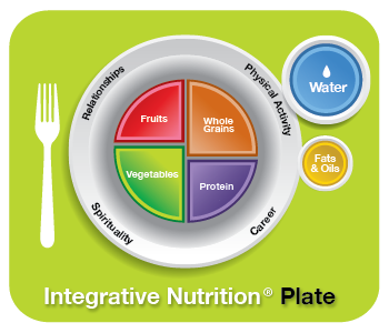 The Integrative Nutrition Plate emphasizes the importance of local and organic produce, whole grains, high-quality proteins, plant-based fats, and water. It shows you how a plate should appear at mealtime and emphasizes the importance of proportions and portion size. To complete the picture, the plate is surrounded with lifestyle factors that create optimal health: relationship, career, physical activity and spirituality. I'll introduce you to some of the healthiest foods on the planet and teach you how to find what's healthiest for your unique body!