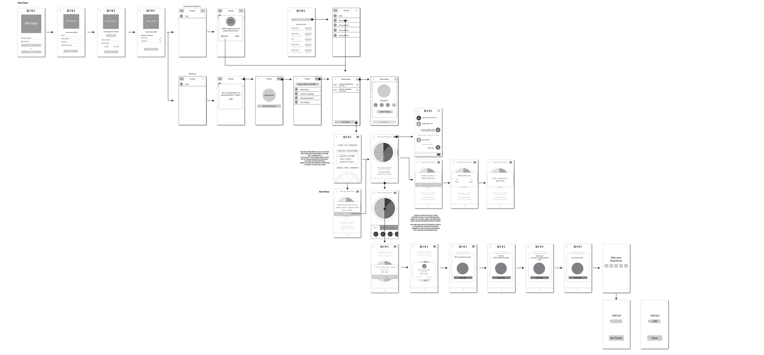 divi_wireframe.png