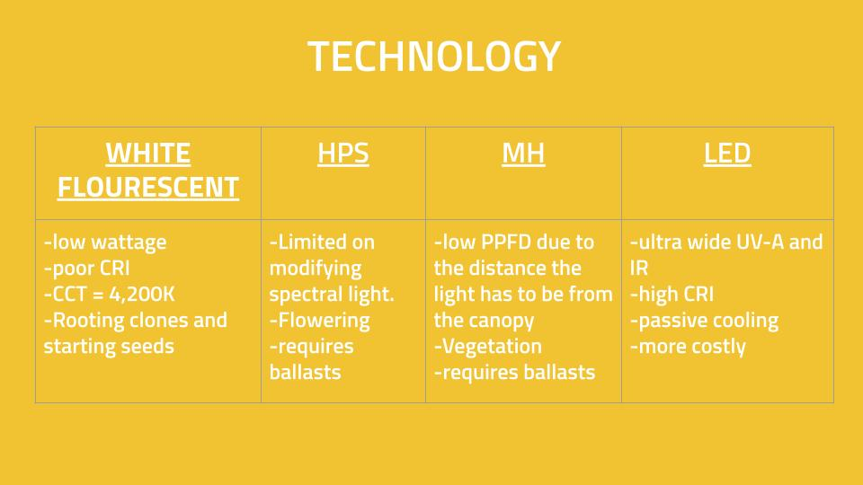 RESEARCH AND TECHNOLOGY ON THE  LIGHT SPECTRUM-8.jpg