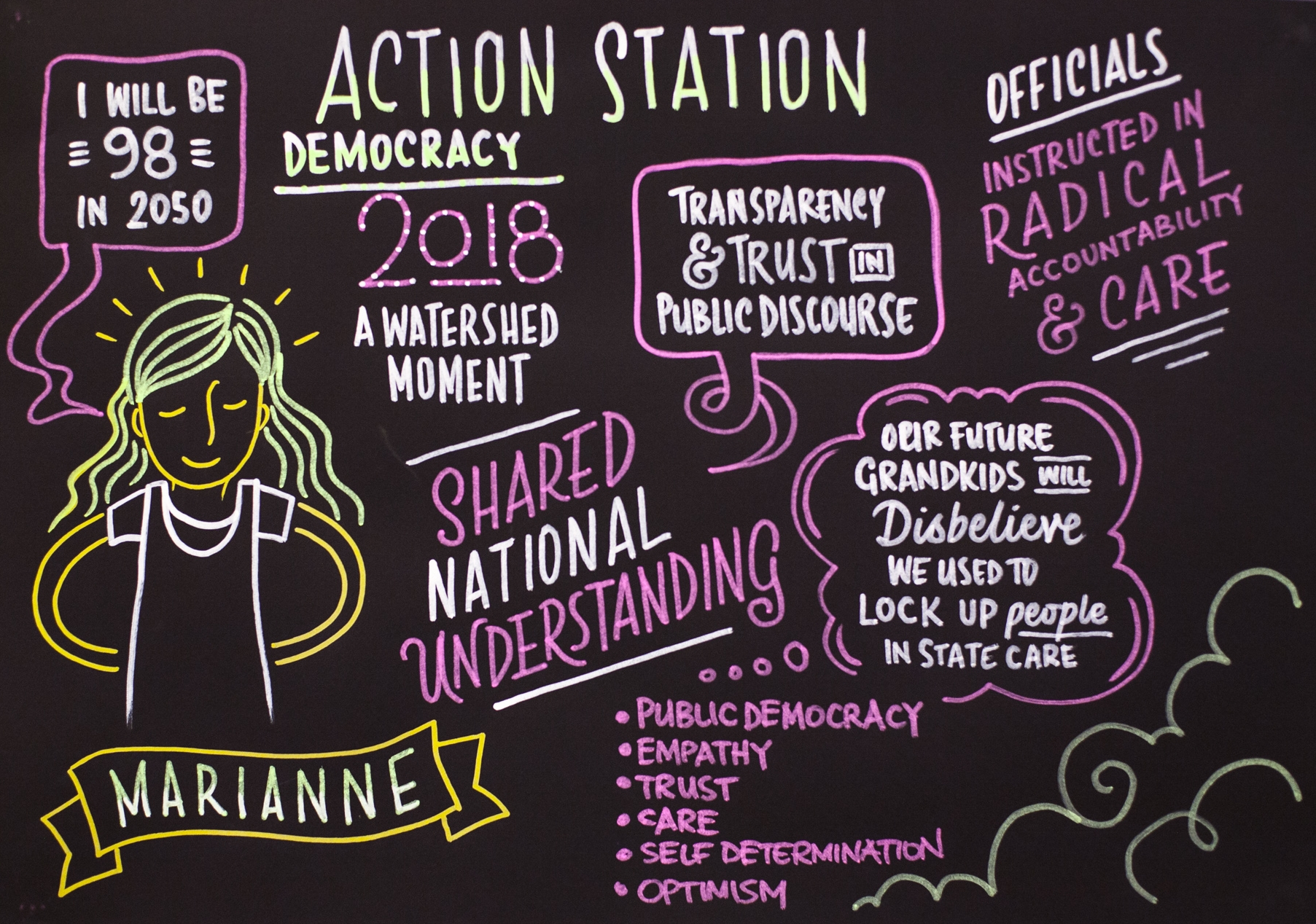 League of Live Illustrators' capture of Marianne's talk