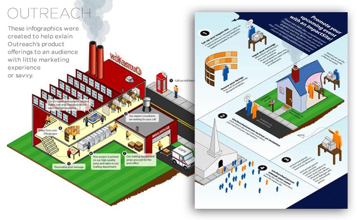 portfolio_misc_outreach_infographic.jpg