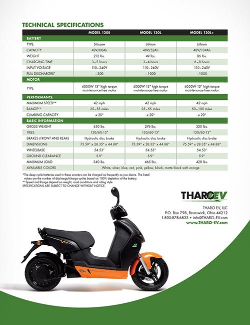 Tharo-BK.jpg