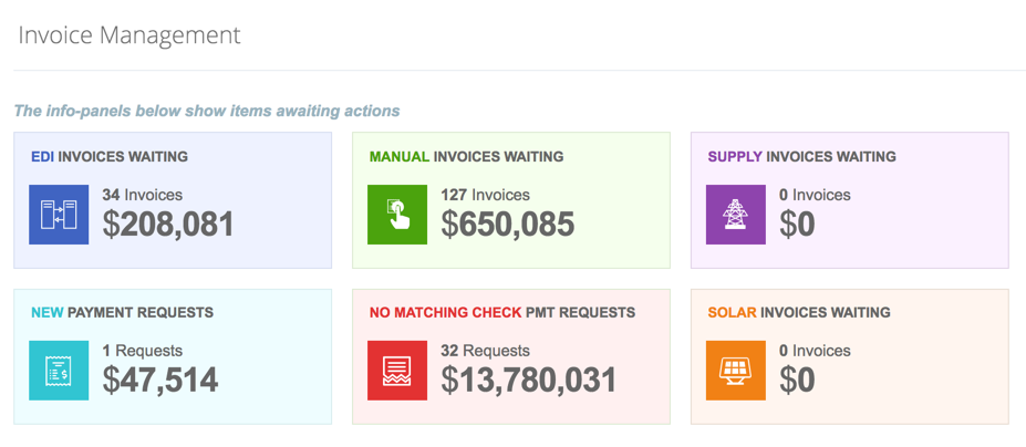 InvoiceManagement-TopLevel.png