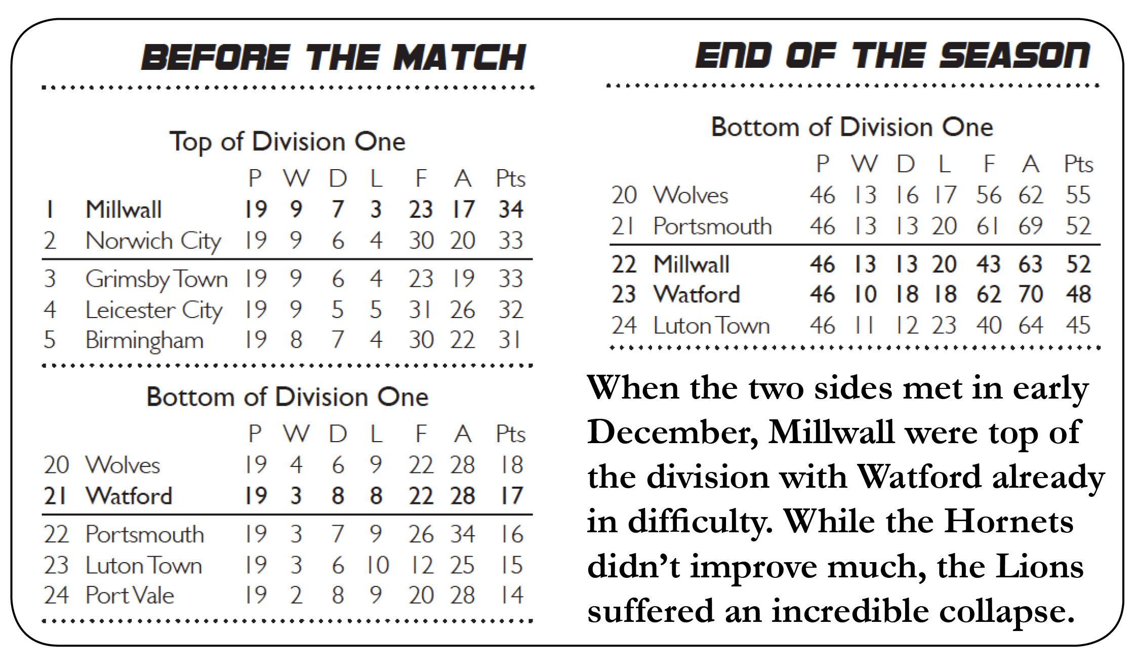 Millwall tables.jpg