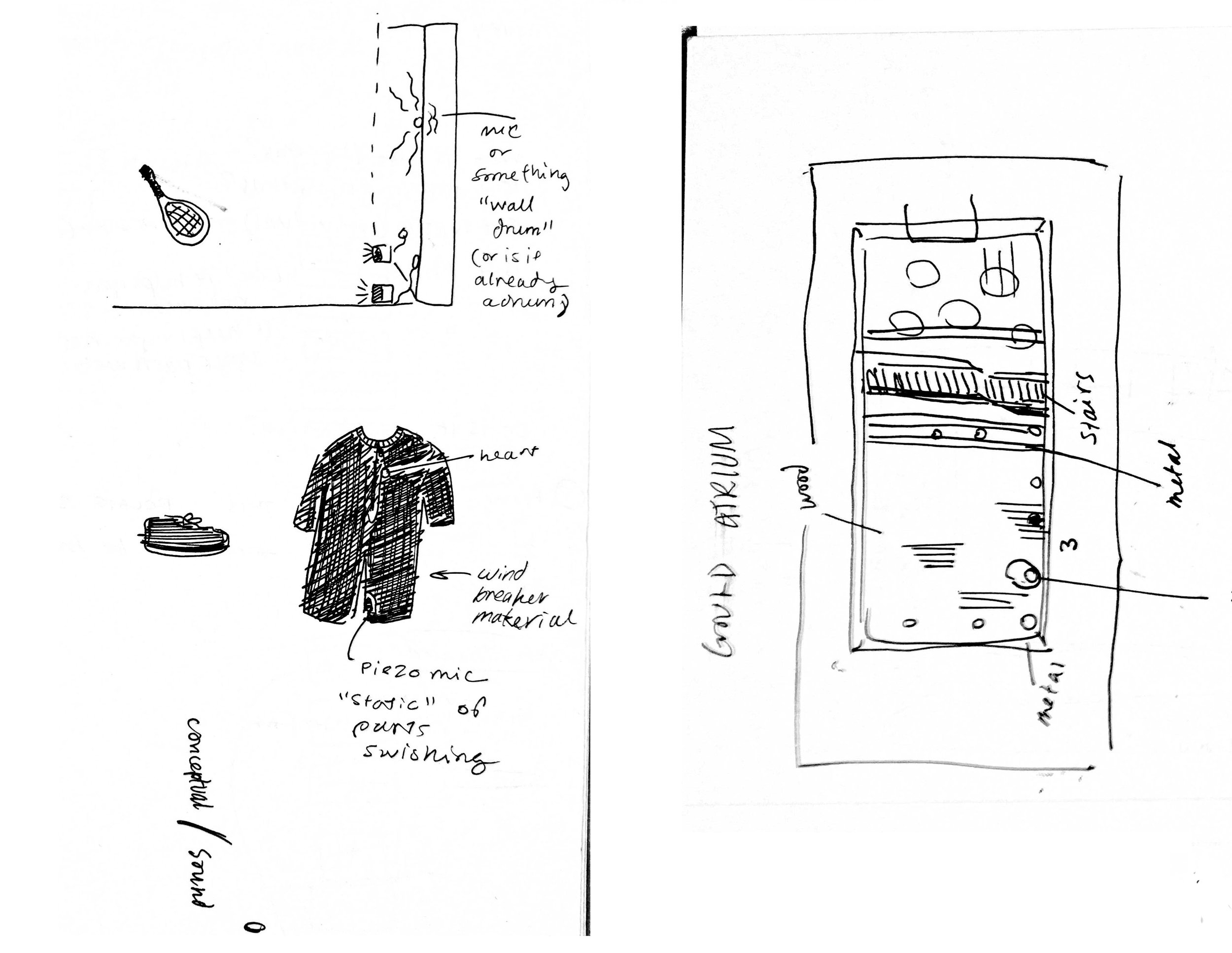 Sketching the concept and the performance space